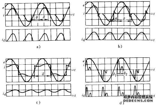 感容滤波型单相桥式整流电路波形分析