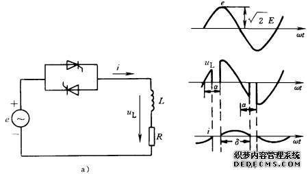 阻感负载时单相交流调压电路的计算