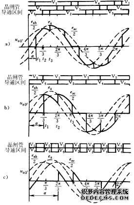 三相星形联结调压电路三个波段移相分析